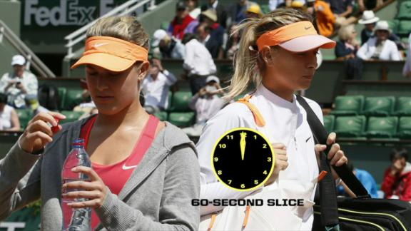 60-Second Slice: French Open Day 12