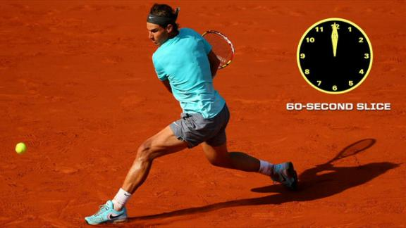 60-Second Slice: French Open Day 13