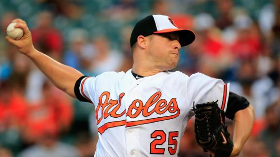 Norris allows just 3 Red Sox hits in O's win