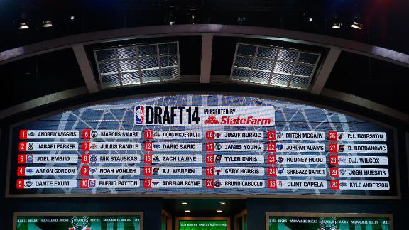http://a.espncdn.com/media/motion/2014/0627/dm_140627_NBA_Draft_Recap/dm_140627_NBA_Draft_Recap.jpg