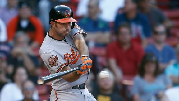 Orioles Win In Extras After Blowing Lead