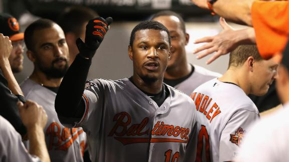 Video - Orioles Hold Off White Sox