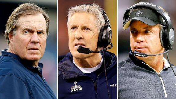 Ranking NFL Coaches