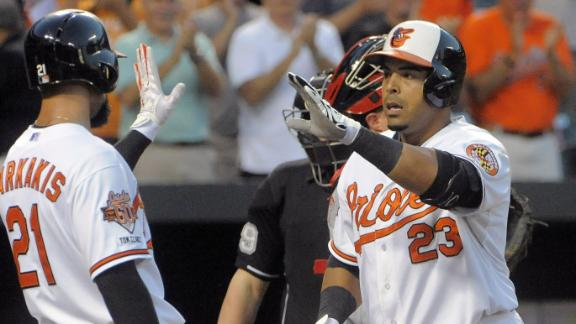 Video - Orioles Win Third Straight