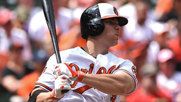 http://a.espncdn.com/media/motion/2014/0912/dm_140912_mlb_chris_davis_suspended_glanville/dm_140912_mlb_chris_davis_suspended_glanville.jpg