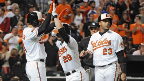 Orioles Win, Clinch AL East Title