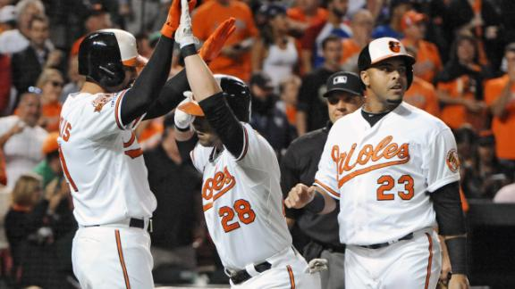 Orioles Win, Clinch AL East Title