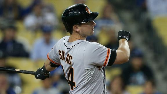 Giants within 3.5 of L.A. with 13-inning win
