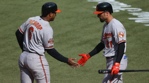 Orioles Shut Out Blue Jays