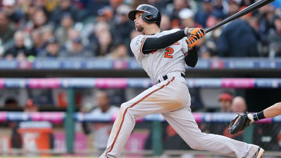 Orioles, Hardy Agree On Extension