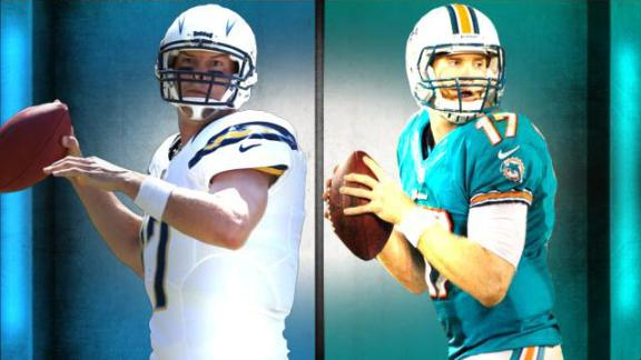 Inside Edge: Chargers-Dolphins