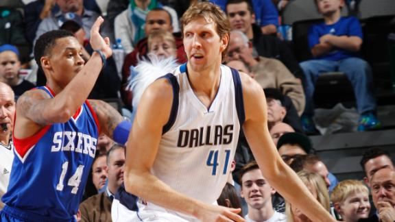 http://a.espncdn.com/media/motion/2014/1113/dm_141113_nba_76ers_mavs_highlight/dm_141113_nba_76ers_mavs_highlight.jpg