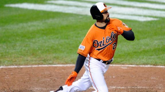 Video - Nick Markakis, Braves Reach 4-Year Deal