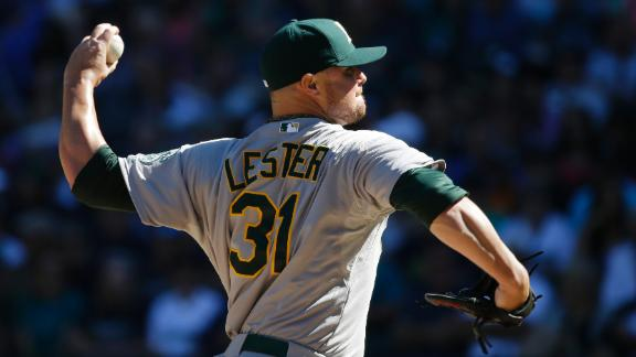 Video - Why Are The Dodgers So Interested In Lester?