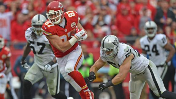 Fantasy Now: Travis Kelce