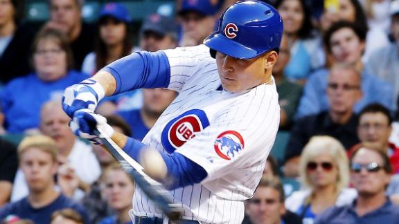 http://a.espncdn.com/media/motion/2015/0116/dm_150116_mlb_Cubs_Rizzo_post_Season_prediction/dm_150116_mlb_Cubs_Rizzo_post_Season_prediction.jpg