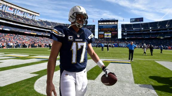 Video - Will The Chargers Get A New Stadium?