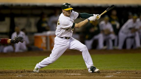 Video - Josh Donaldson To Earn $4.3M