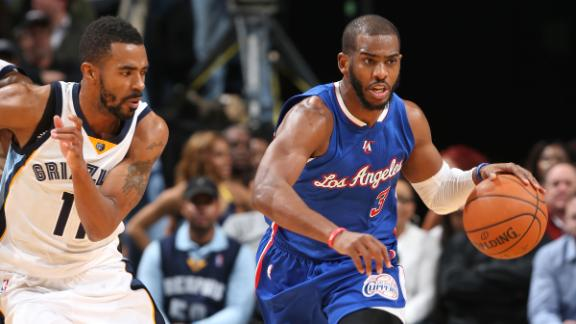 Video - Clippers Roll Over Grizzlies