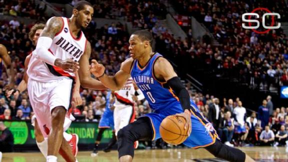 http://a.espncdn.com/media/motion/2015/0228/dm_150228_SC_Highlight_Thunder_Blazers/dm_150228_SC_Highlight_Thunder_Blazers.jpg