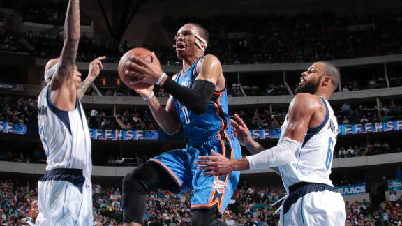 Video - Can The Thunder Survive?