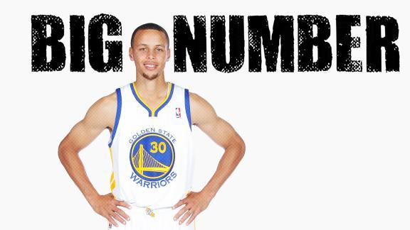 Video - Curry's Signature Splash