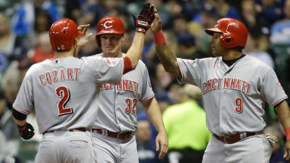 Reds roll Brewers