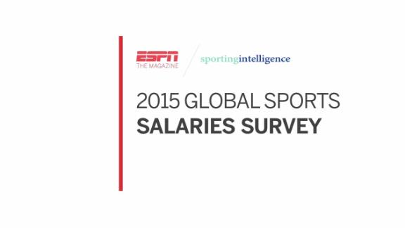 http://a.espncdn.com/media/motion/2015/0519/dm_150519_Paying_the_Worlds_Teams/dm_150519_Paying_the_Worlds_Teams.jpg