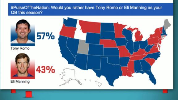 Who would you rather have: Eli or Romo?