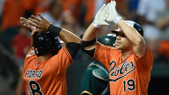 http://a.espncdn.com/media/motion/2015/0815/dm_150815_mlb_athletics_orioles/dm_150815_mlb_athletics_orioles.jpg