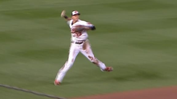 Manny Machado's move to shortstop a sign of the future for…