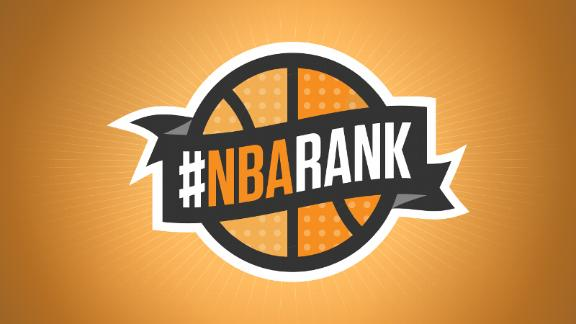 #NBArank is back
