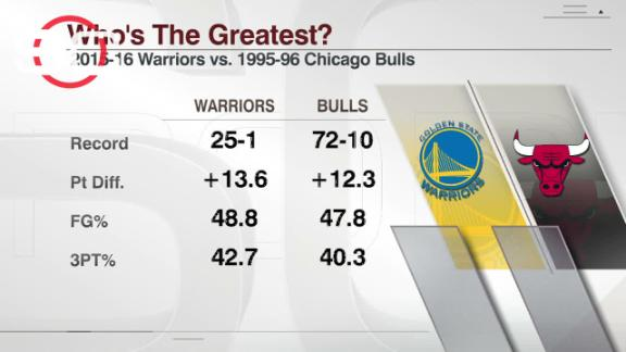 Charles Barkley: Bulls' 72-win team 'would kill' Warriors