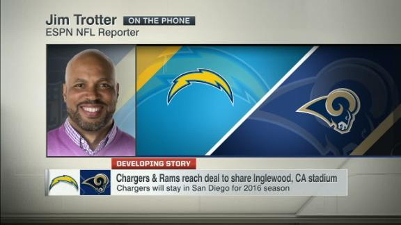 Video - Why did the Chargers decide to stay in San Diego?