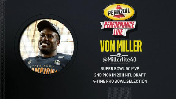 http://a.espncdn.com/media/motion/2016/0209/dm_160209_nfl_von_miller_interview_1/dm_160209_nfl_von_miller_interview_1.jpg