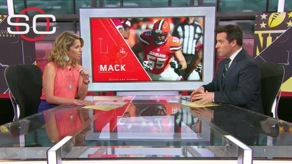Video - Alex Mack could test NFL free agent market