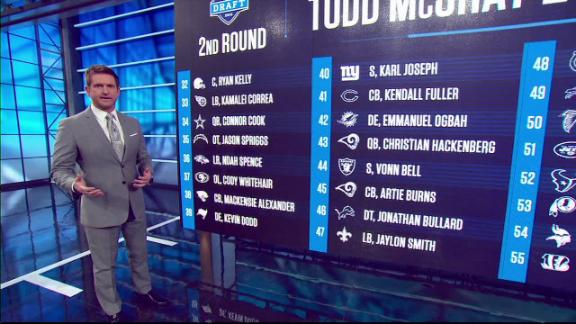 Video - DT's are the centerpiece of McShay's projected second round