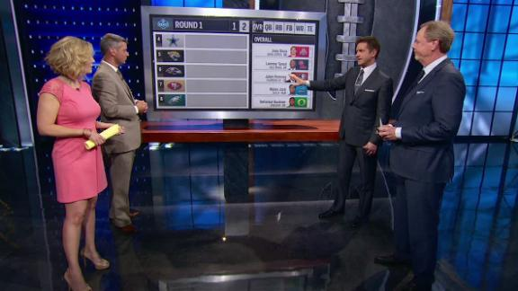 Video - How does the Rams trade affect other teams?