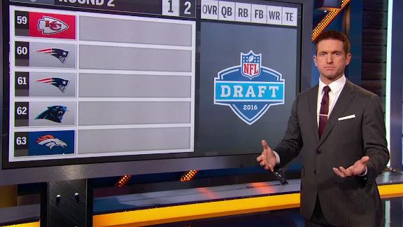 Video - Could Brady's suspension impact Pats' draft?