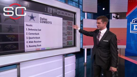 Video - McShay: Cowboys could pick Ramsey if he is still available