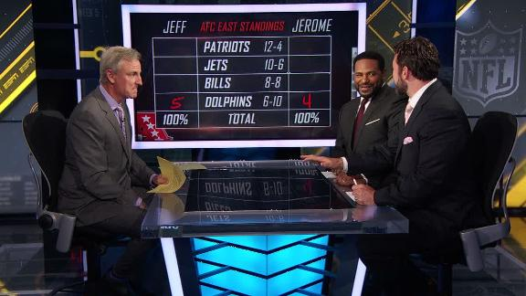 Video - What are the odds the Bills win the AFC East?