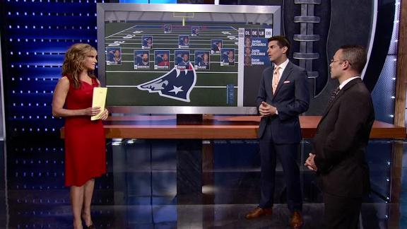 Video - Patriots' 2016 defensive outlook
