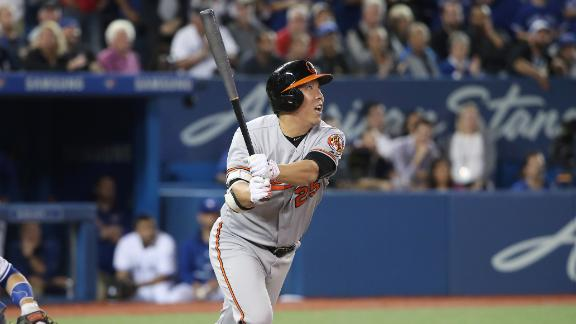 Orioles rally late to top Blue Jays