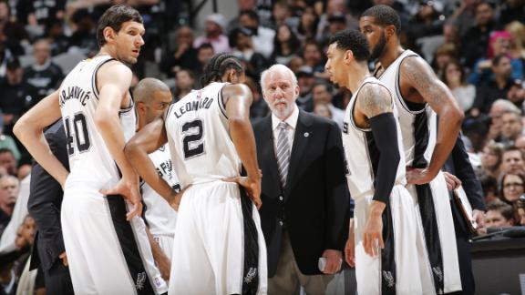 Spurs own top NBA spot in 2016 Ultimate Standings