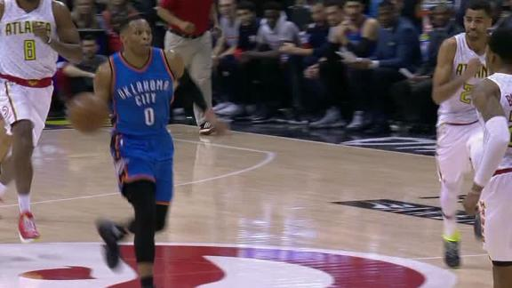 Russell Westbrook extends triple-double streak to career-best 6 games as Thunder stay hot