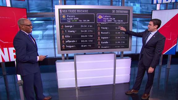 How can the Lakers make a trade for George happen?