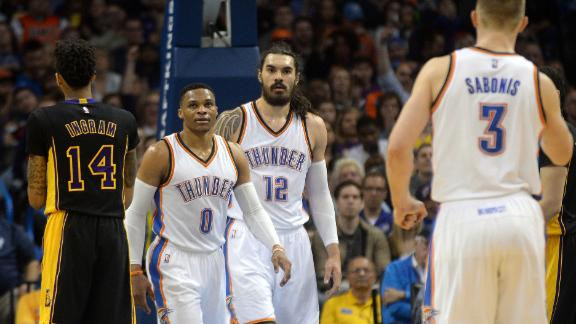 Westbrook's triple-double leads Thunder past Lakers