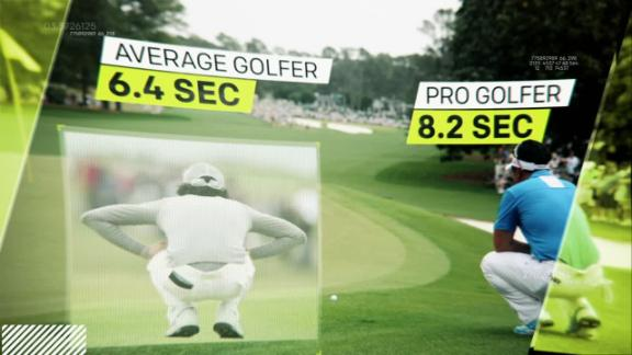 Golf Sports Science Research