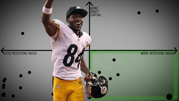 Antonio Brown is one of the biggest draft steals ever