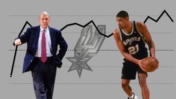 The consistent excellence of the Spurs